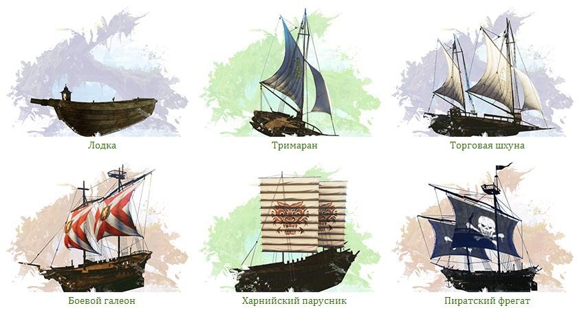 Виды кораблей ArcheAge