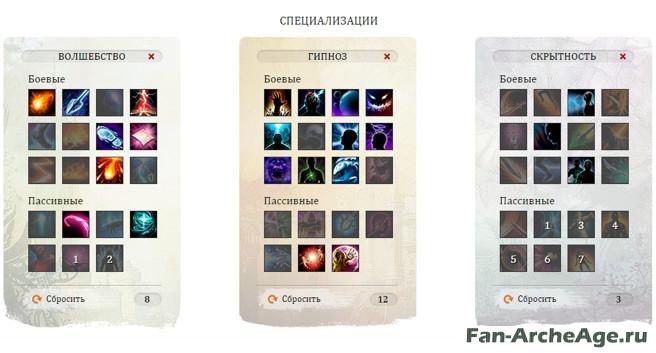 Билд Фанатик fan-archeage.ru