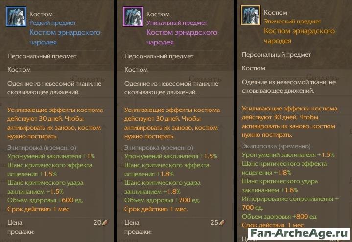 косюмы библиотеки Эрнарда fan-archeage.ru