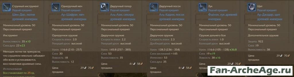 perviy-uroven-oruzhiya-haziri-[fan-archeage.ru]